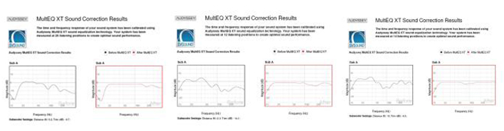 Sound Correction Results